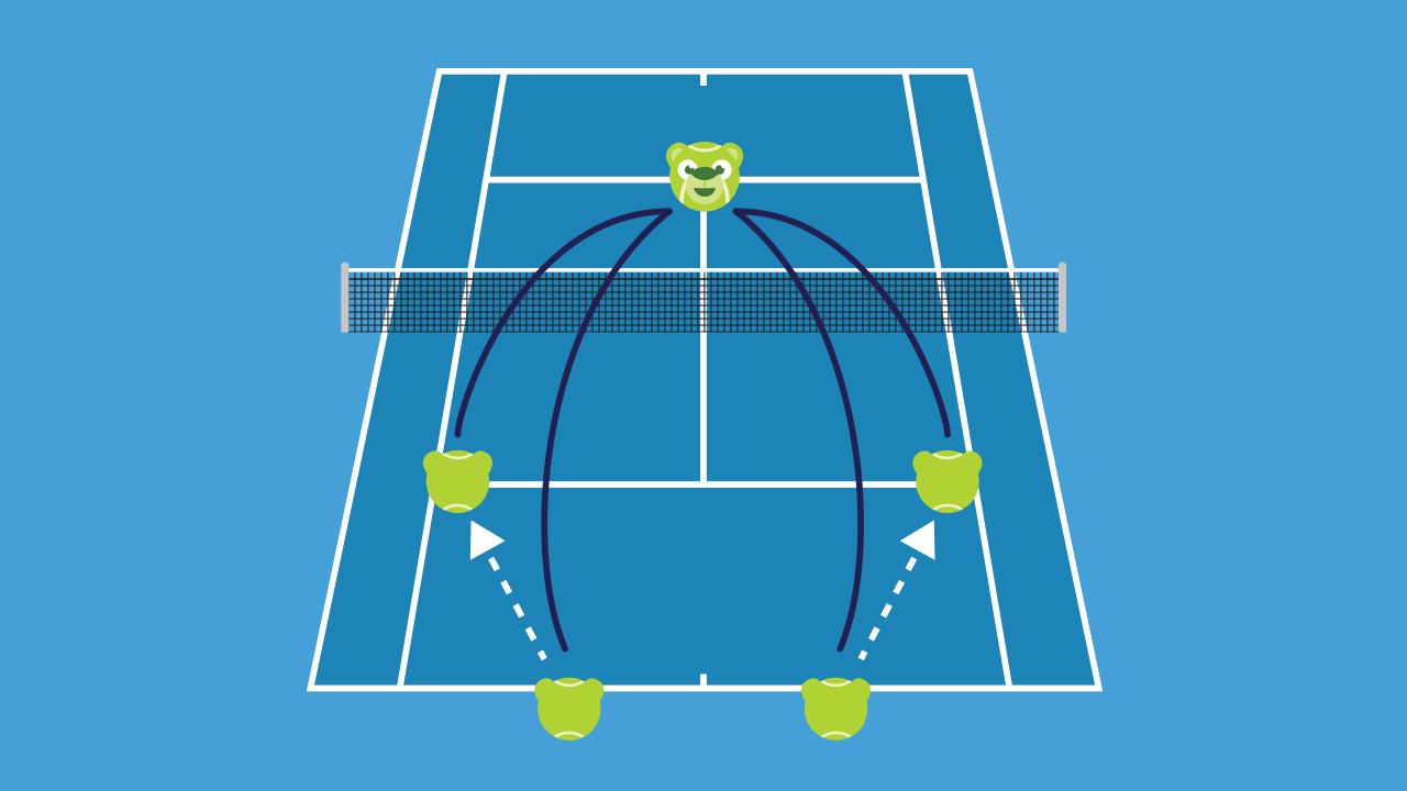 テニスの練習メニュー 2点打ち