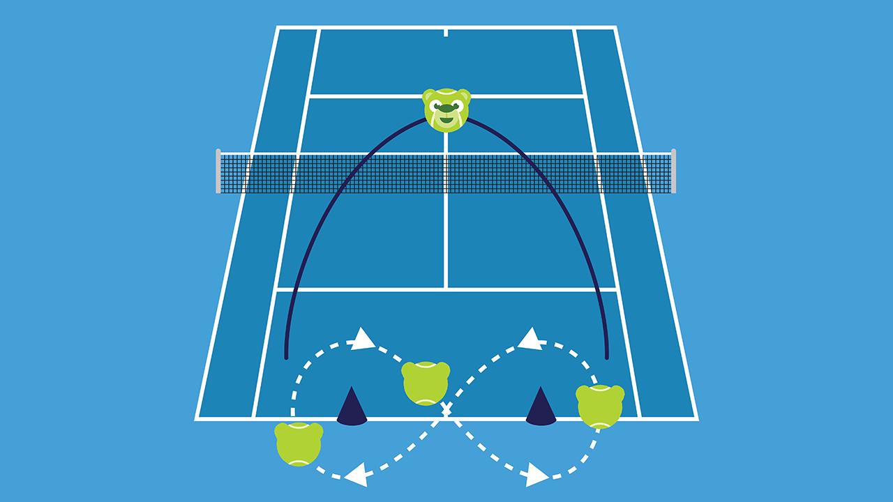 テニスの練習メニュー 8の字ストローク