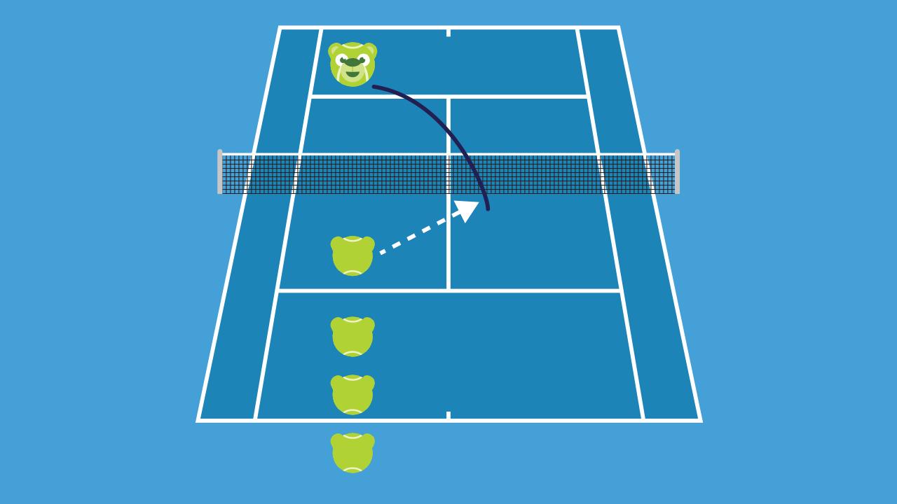 テニスの練習メニュー ラケット出しボレー